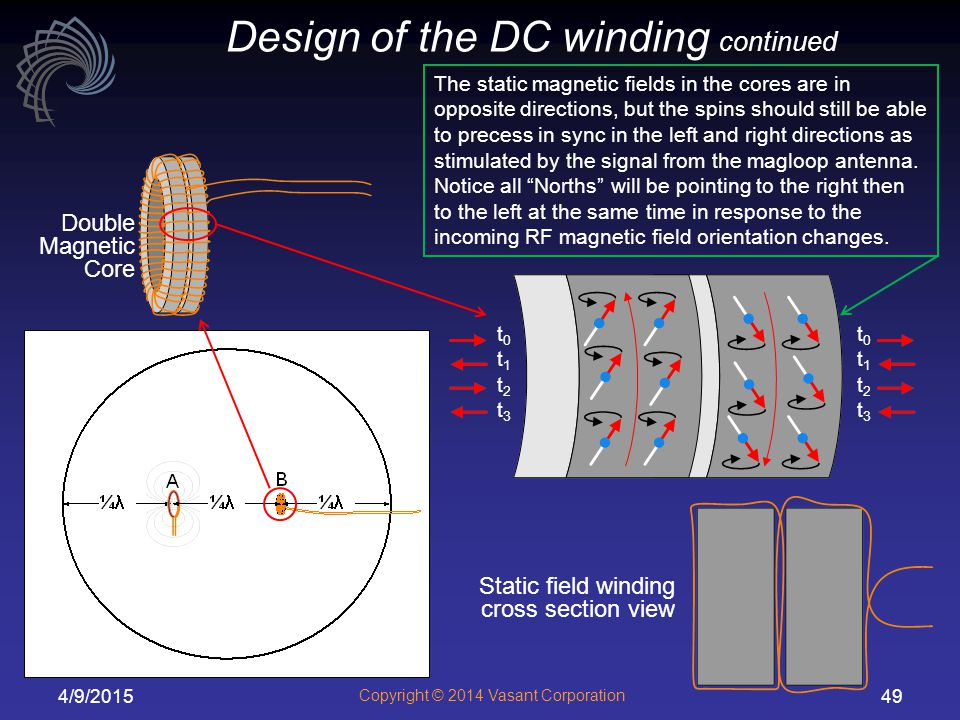 Design of the DC winding continued