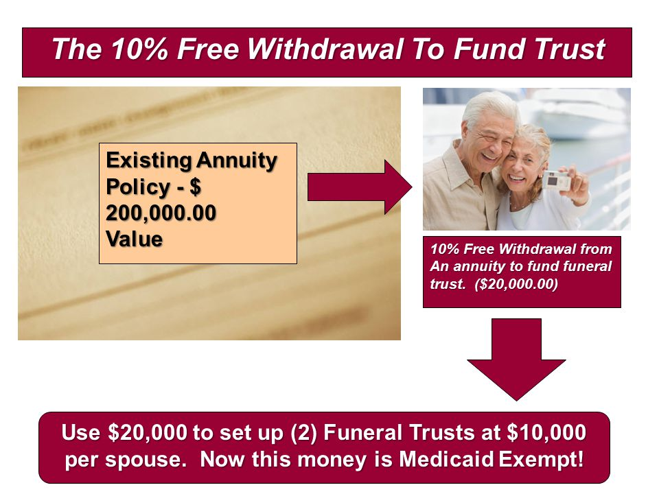 The 10% Free Withdrawal To Fund Trust