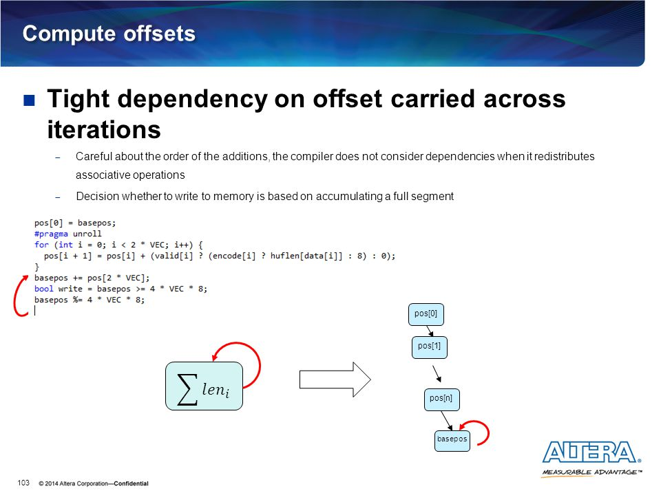 Tight dependency on offset carried across iterations