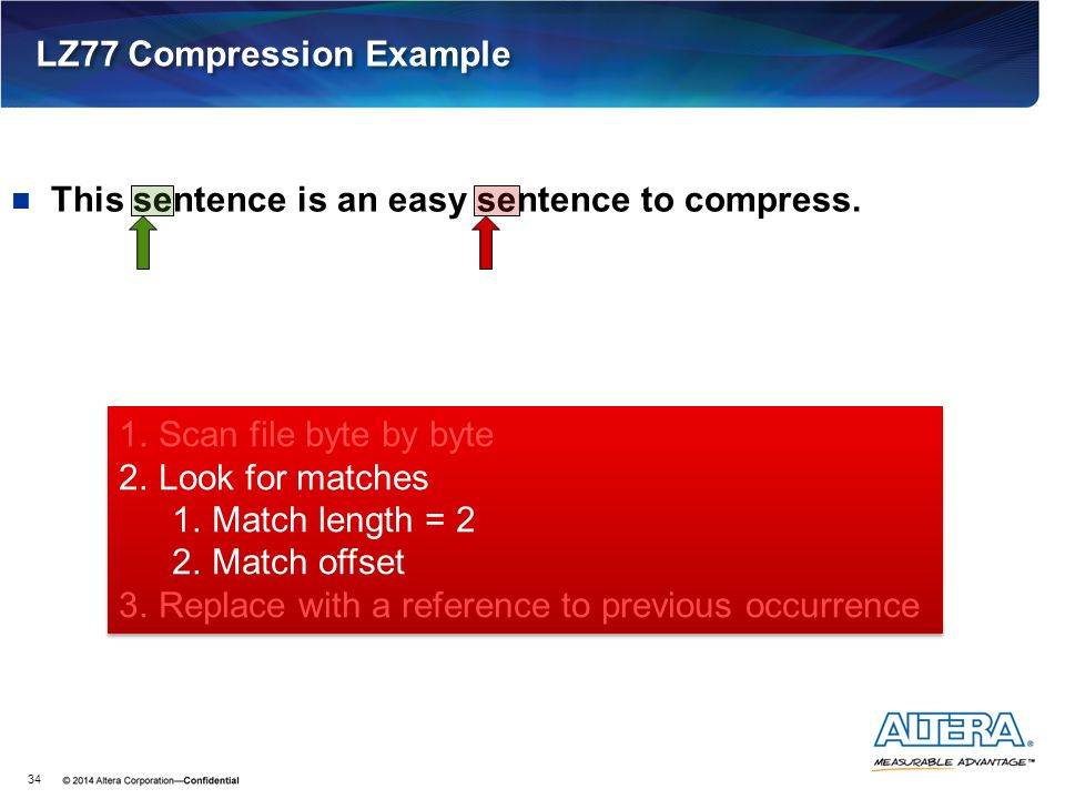 LZ77 Compression Example