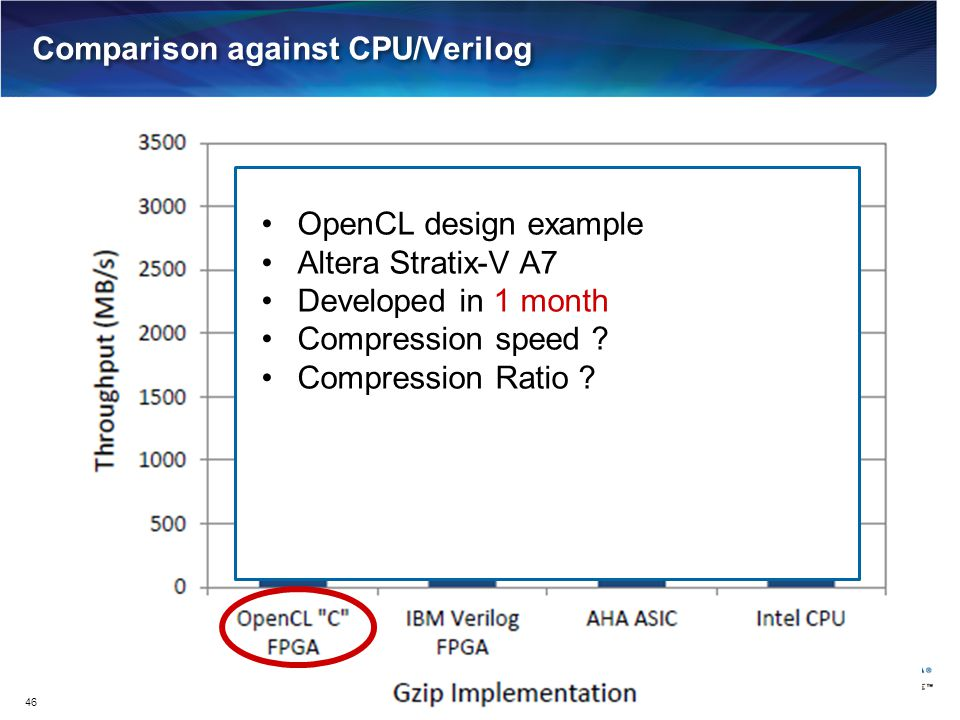 LZ77 Compression Using Altera OpenCL - ppt video online download