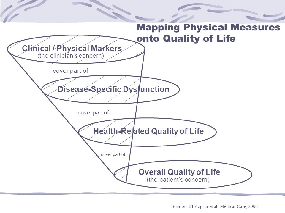 Mapping Physical Measures onto Quality of Life