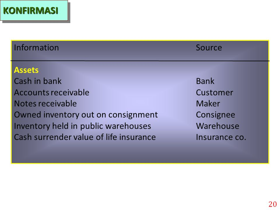 KONFIRMASI Information Source Assets Cash in bank Bank