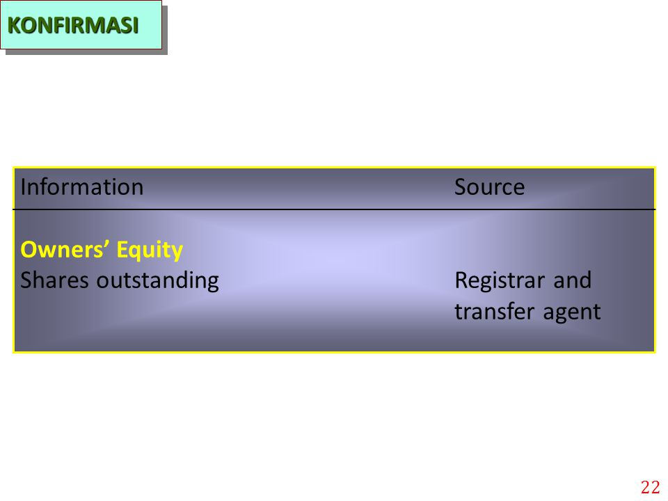 Shares outstanding Registrar and transfer agent