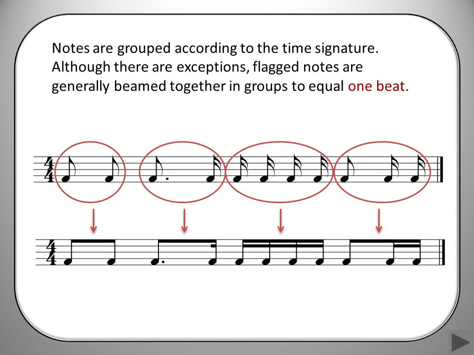 Notes are grouped according to the time signature