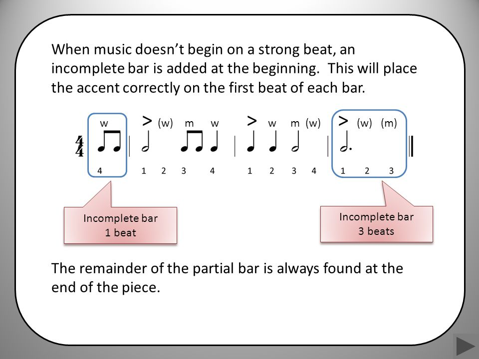 When music doesn't begin on a strong beat, an incomplete bar is added at the beginning. This will place the accent correctly on the first beat of each bar.