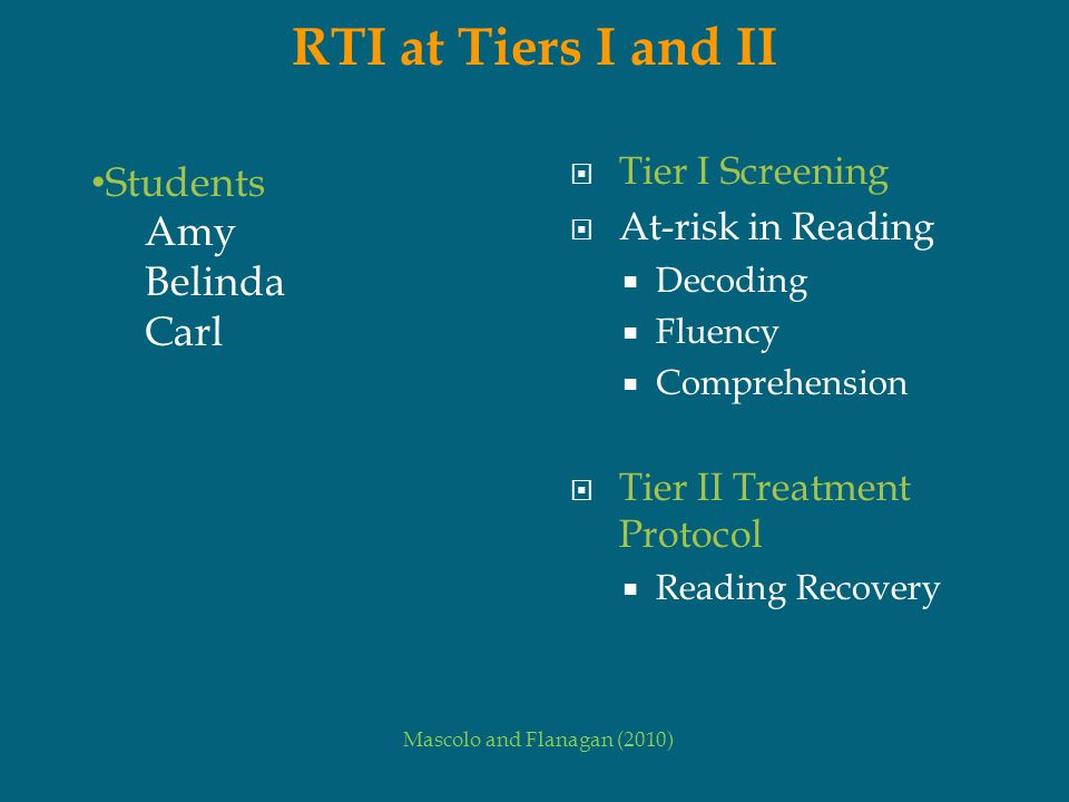 RTI at Tiers I and II Students Amy Belinda Carl Tier I Screening