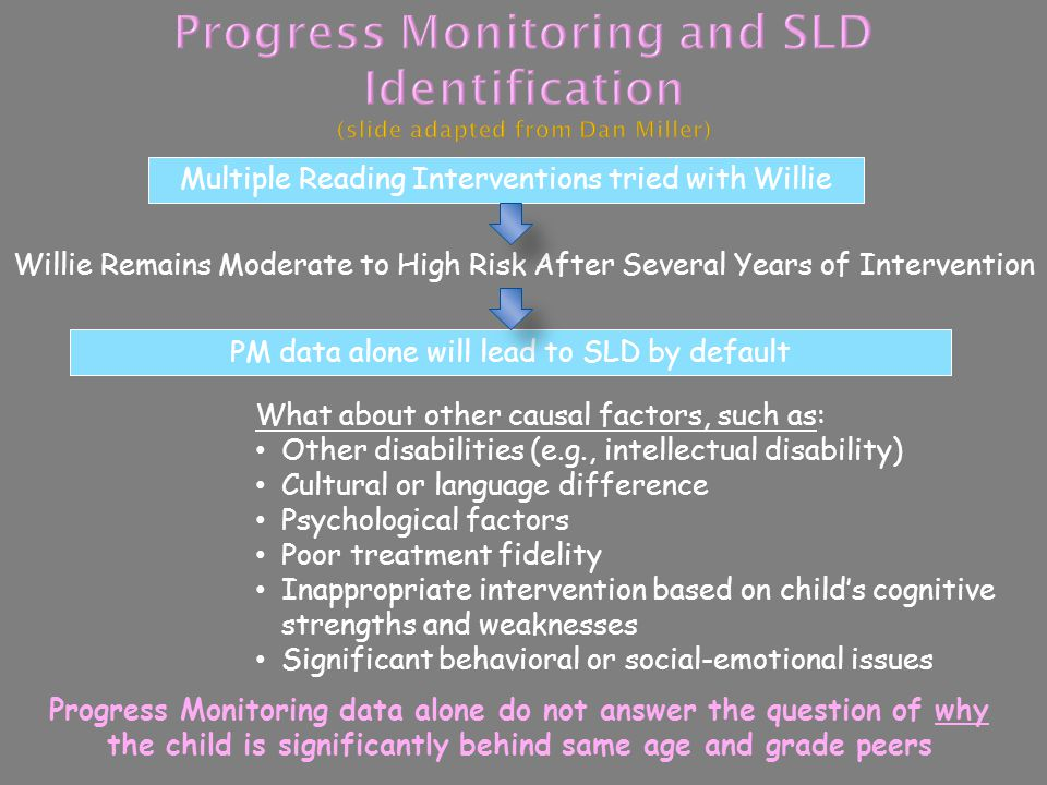 Progress Monitoring and SLD Identification (slide adapted from Dan Miller)