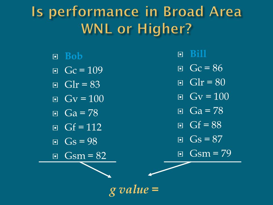 Is performance in Broad Area WNL or Higher