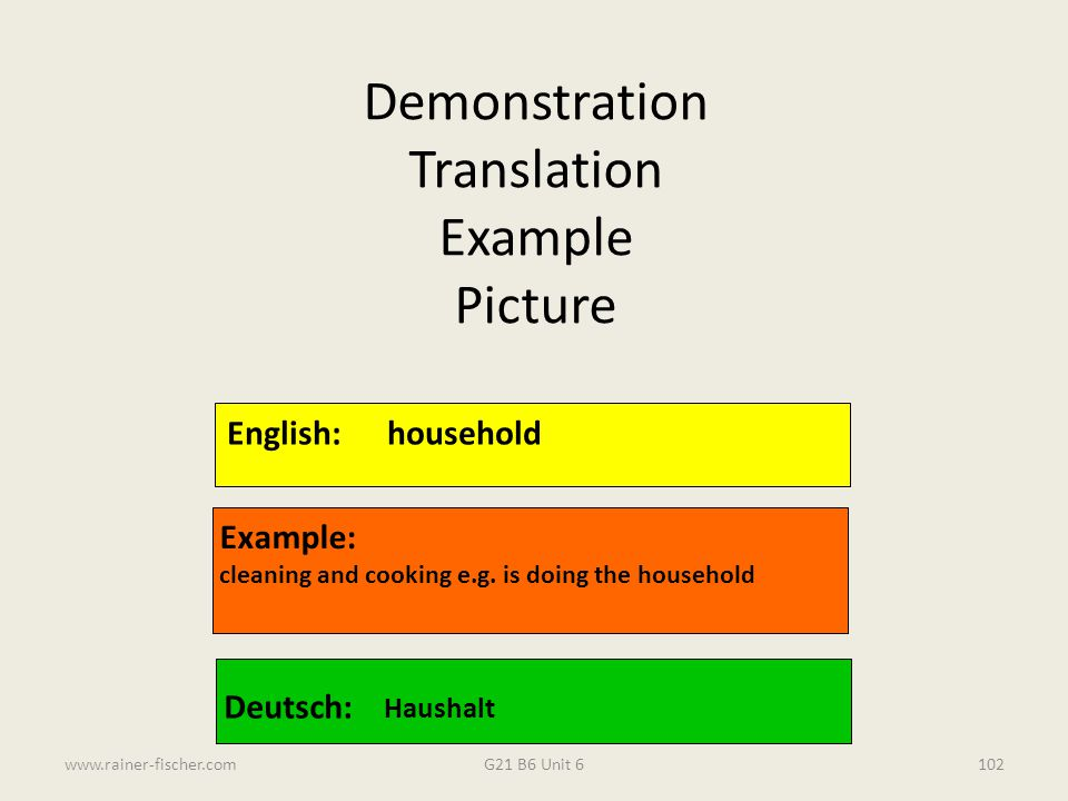Demonstration Translation Example Picture English: household Example: