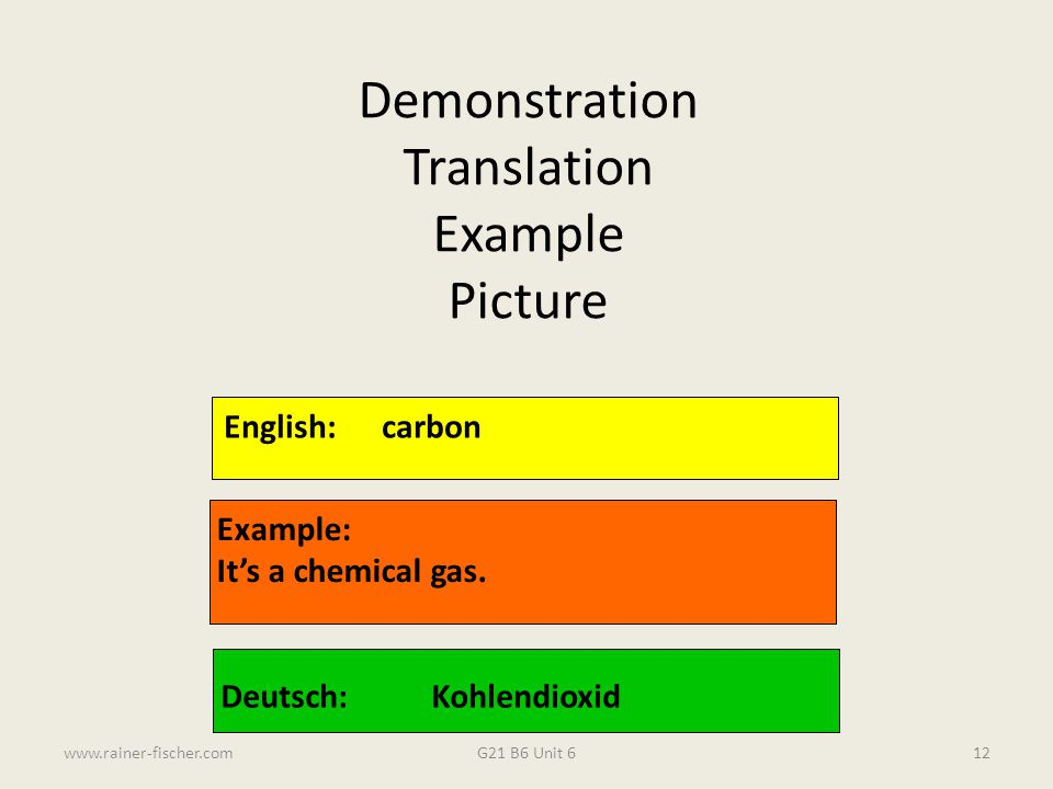 Demonstration Translation Example Picture English: carbon Example: