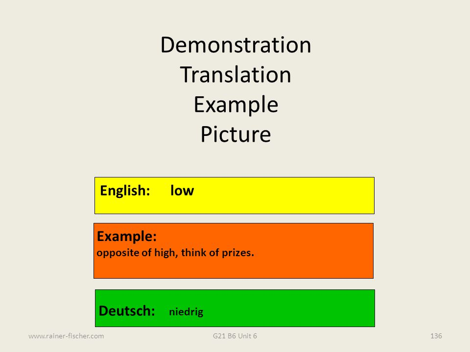 Demonstration Translation Example Picture English: low Example: