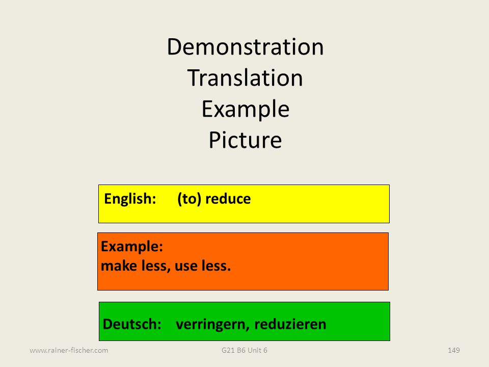 Demonstration Translation Example Picture English: (to) reduce