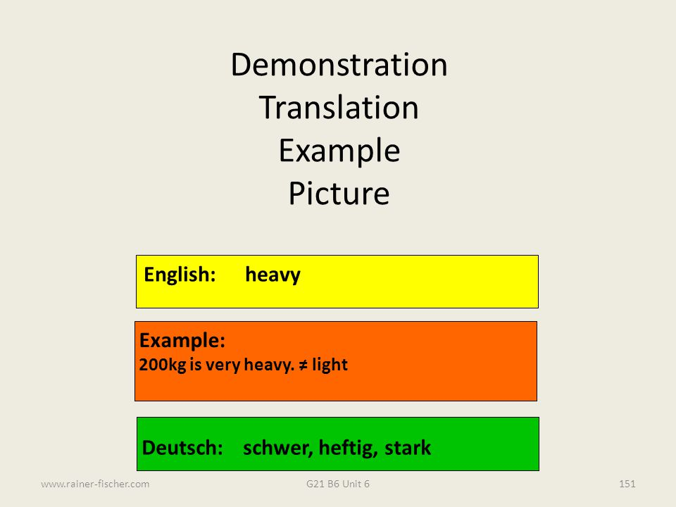 Demonstration Translation Example Picture English: heavy Example: