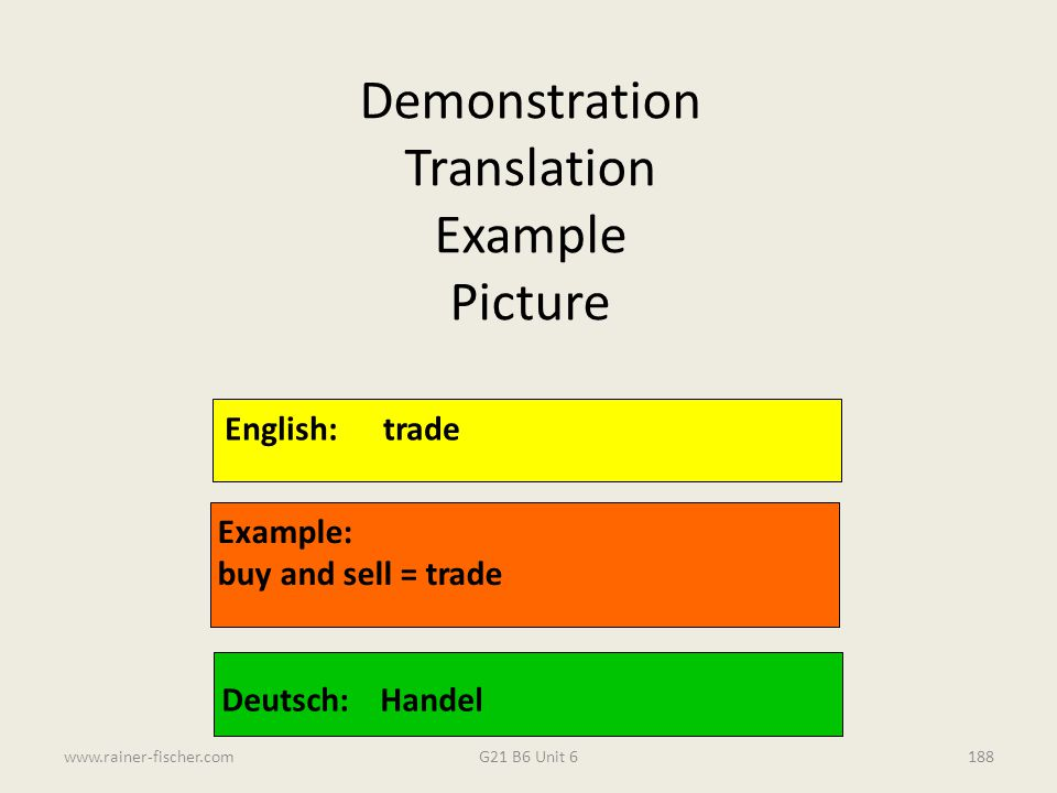 Demonstration Translation Example Picture English: trade Example: