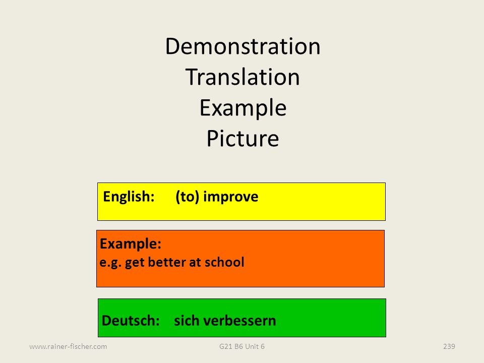 Demonstration Translation Example Picture English: (to) improve