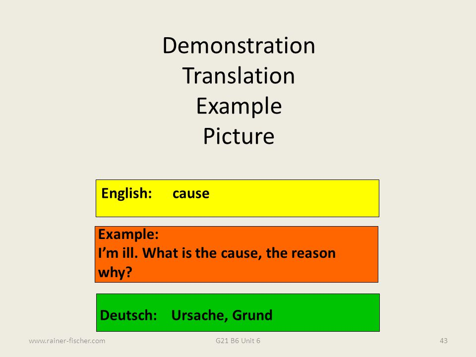 Demonstration Translation Example Picture English: cause Example: