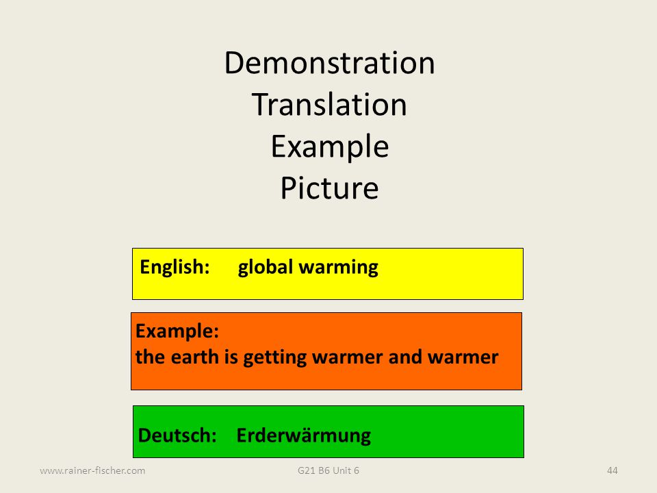 Demonstration Translation Example Picture English: global warming