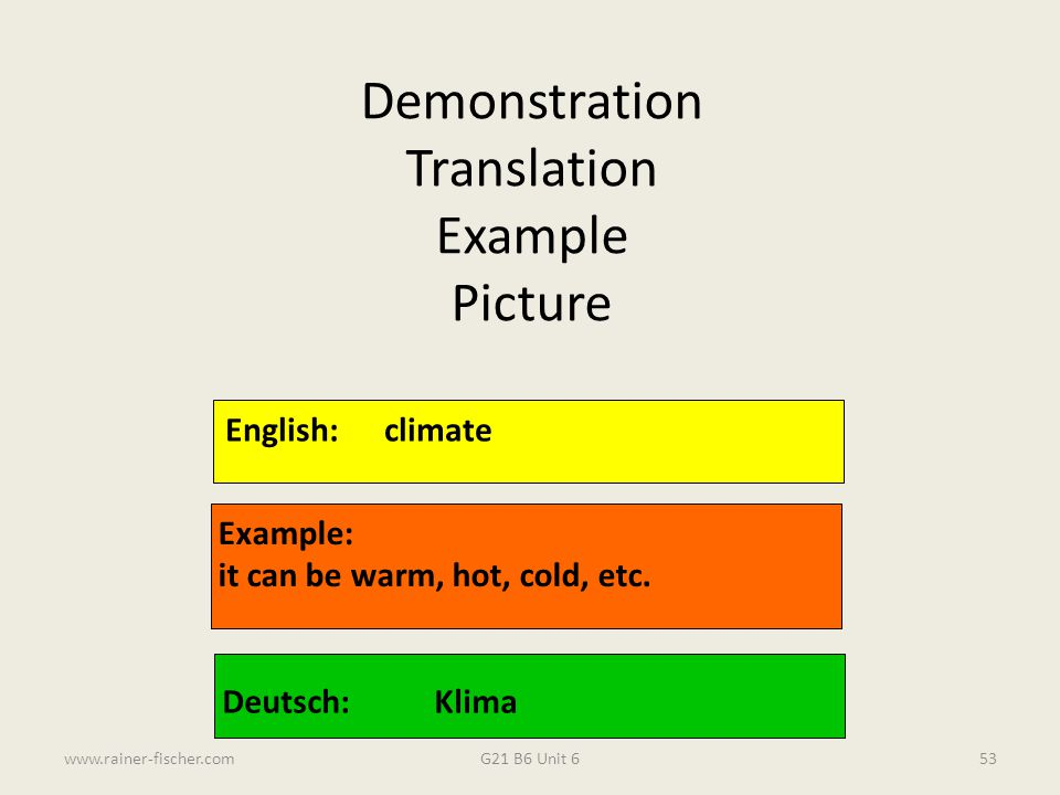 Demonstration Translation Example Picture English: climate Example:
