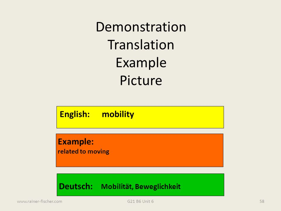 Demonstration Translation Example Picture English: mobility Example: