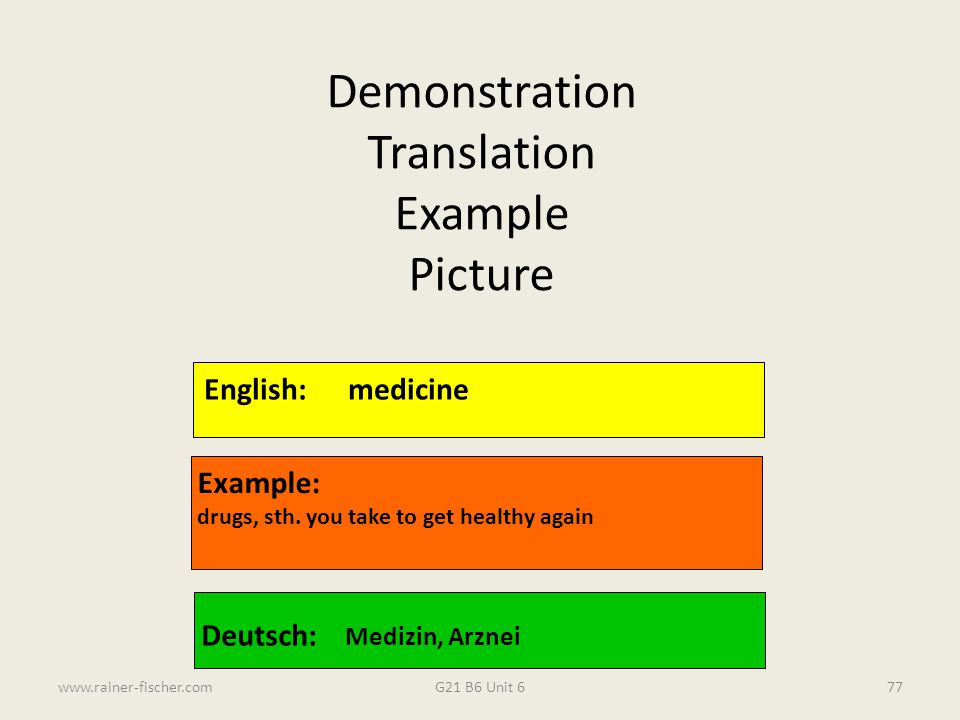 Demonstration Translation Example Picture English: medicine Example: