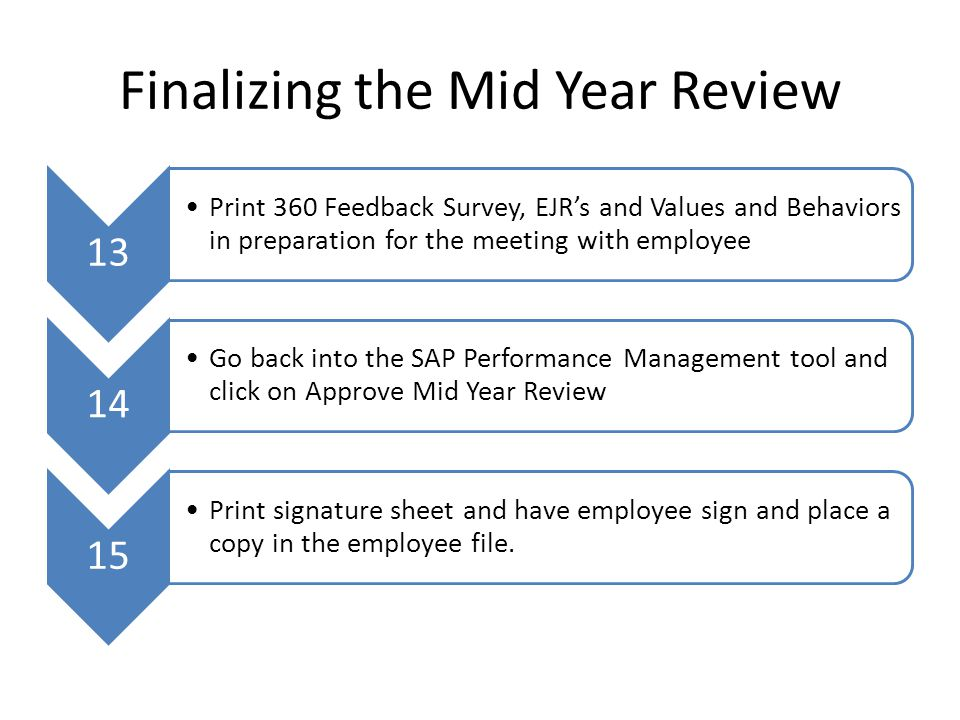 Mid Year Performance Review Process - ppt video online download