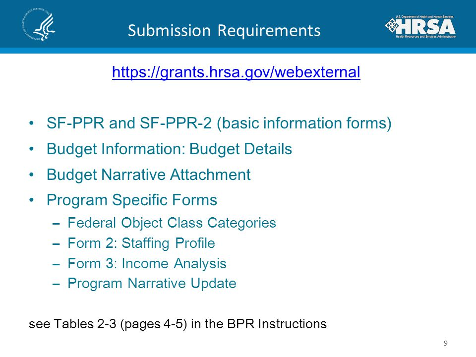 Submission Requirements