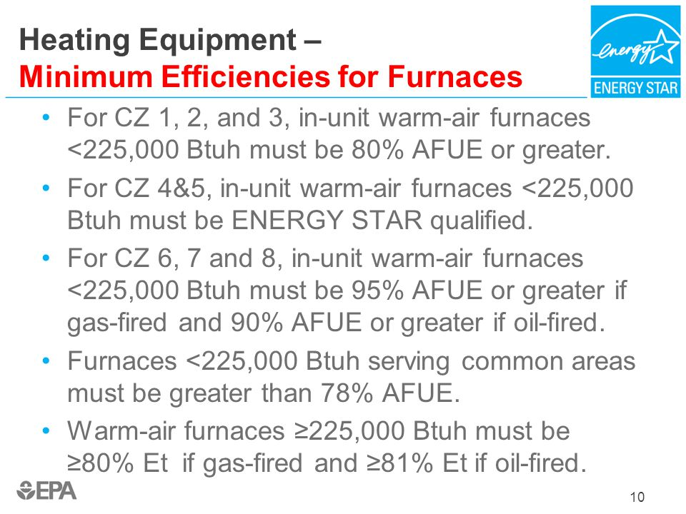 Heating Equipment – Minimum Efficiencies for Furnaces