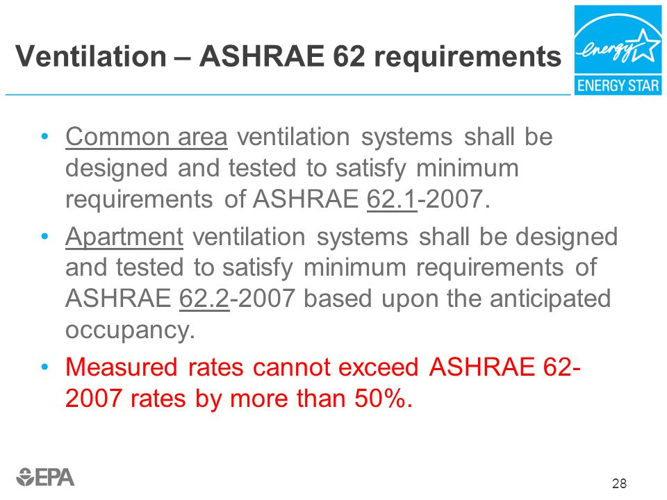 Ventilation – ASHRAE 62 requirements