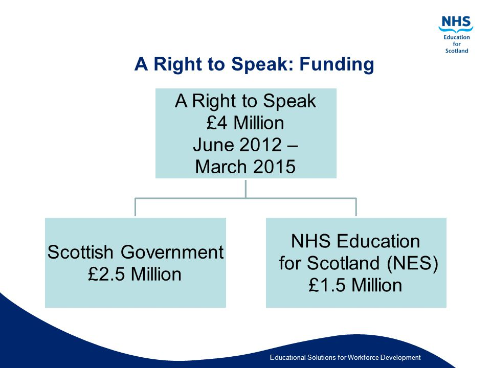 A Right to Speak: Funding