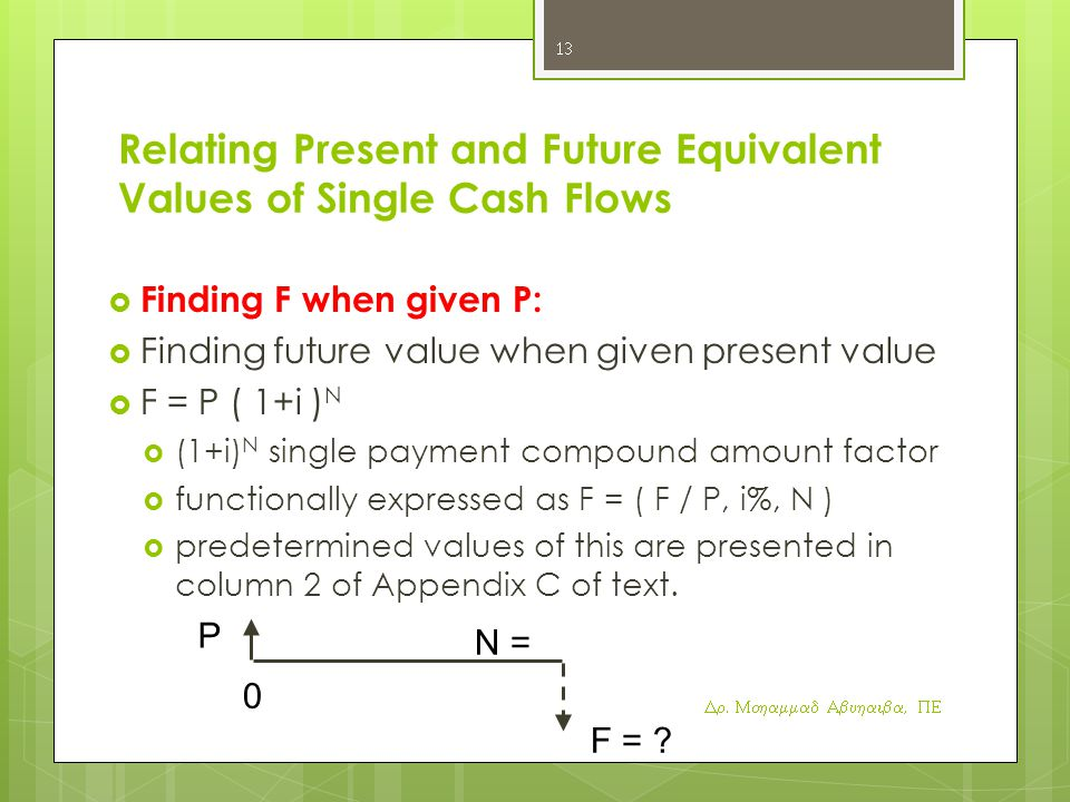 Relating Present and Future Equivalent Values of Single Cash Flows