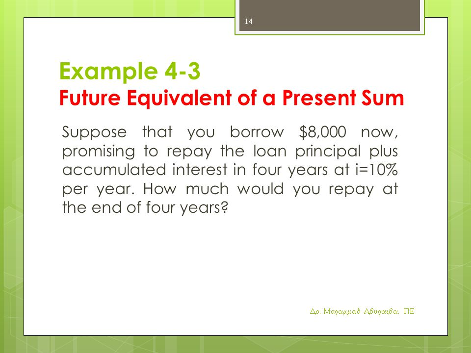 Example 4-3 Future Equivalent of a Present Sum