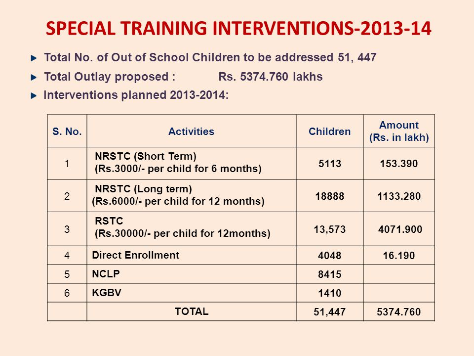 SPECIAL TRAINING INTERVENTIONS-2013-14