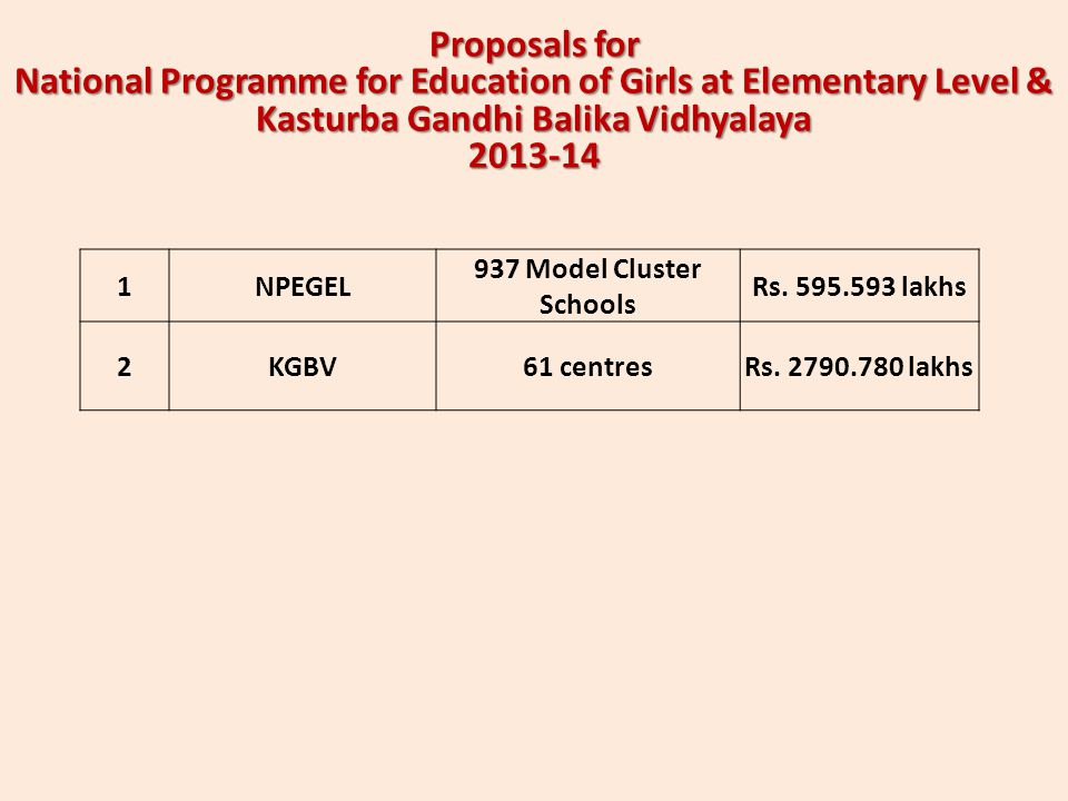 Proposals for National Programme for Education of Girls at Elementary Level & Kasturba Gandhi Balika Vidhyalaya.