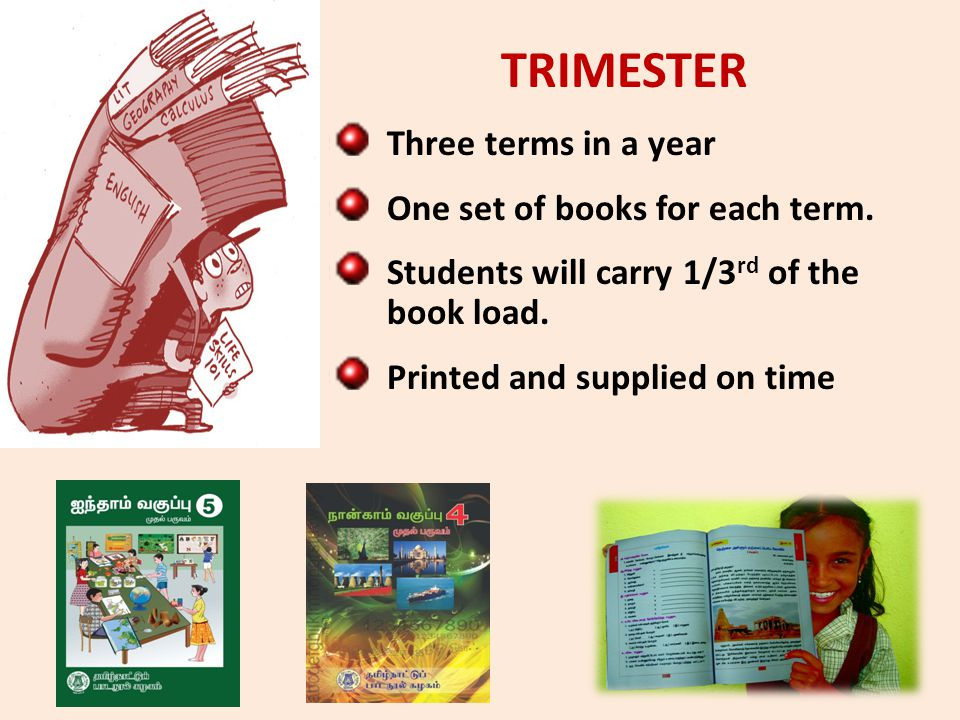 TRIMESTER Three terms in a year One set of books for each term.