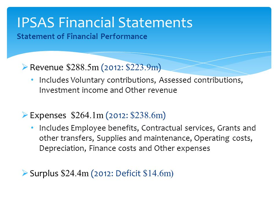 IPSAS Financial Statements Statement of Financial Performance