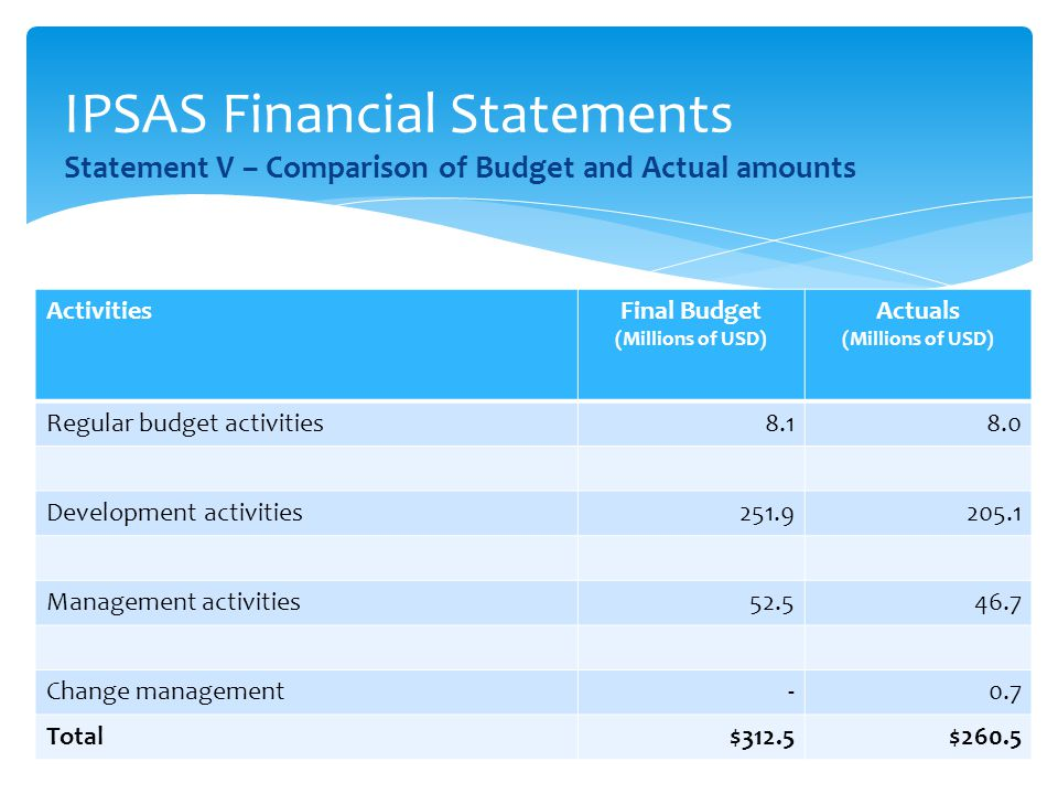IPSAS Financial Statements Statement V – Comparison of Budget and Actual amounts