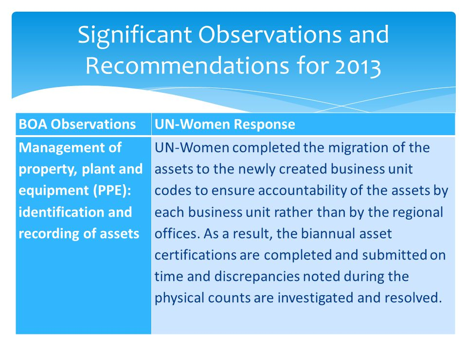 Significant Observations and Recommendations for 2013