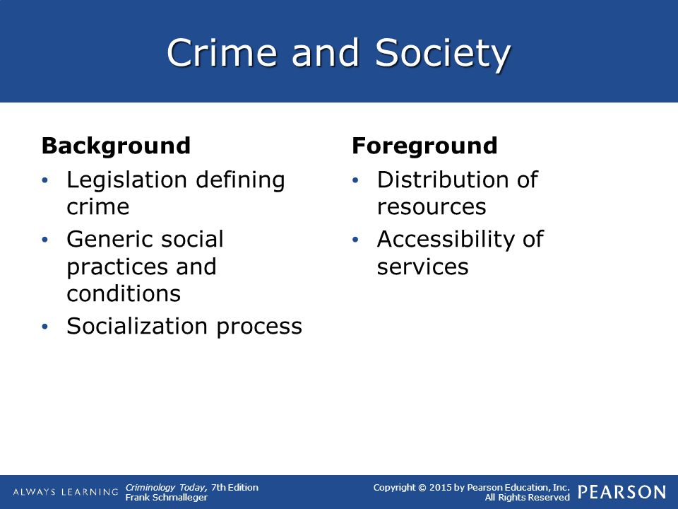 Crime and Society Background Foreground Legislation defining crime