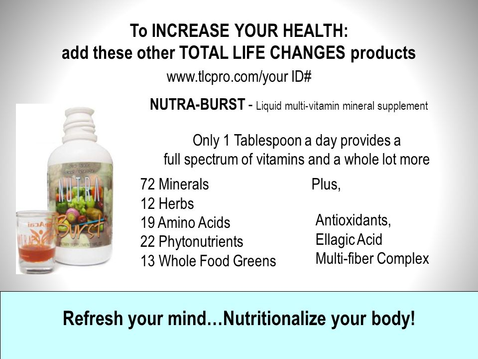 Refresh your mind…Nutritionalize your body!