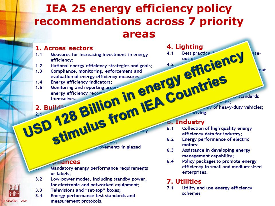 USD 128 Billion in energy efficiency stimulus from IEA Countries