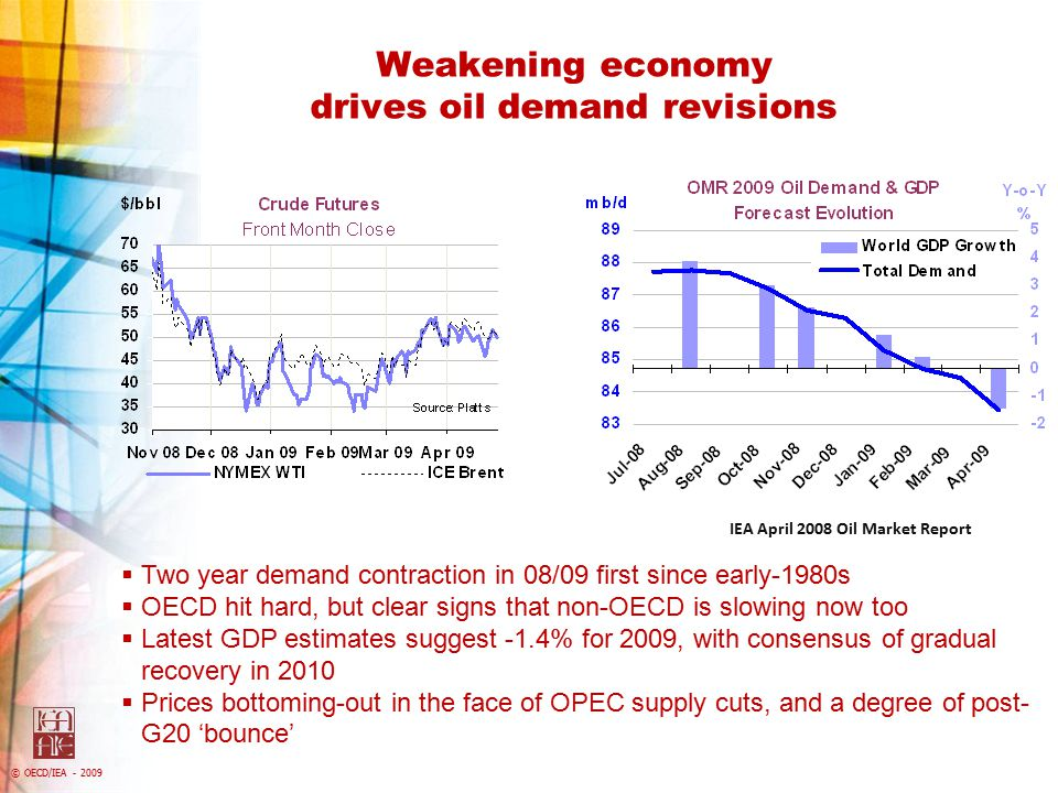 Weakening economy drives oil demand revisions