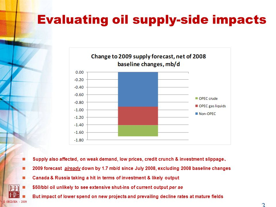 Evaluating oil supply-side impacts