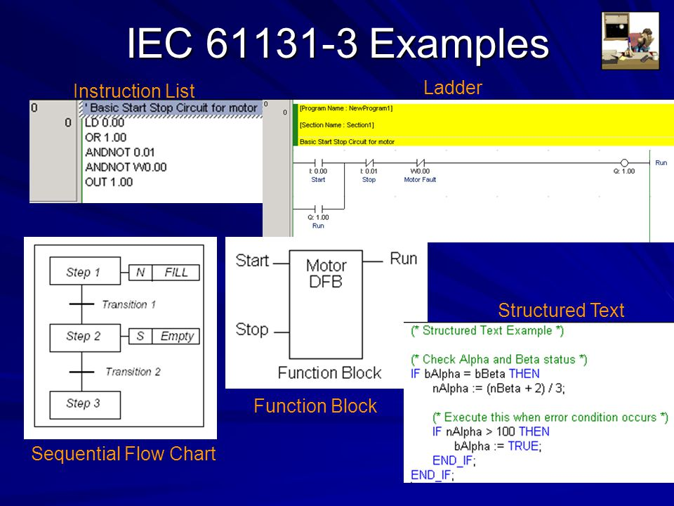 Programmable Logic Controllers PLC's - ppt download