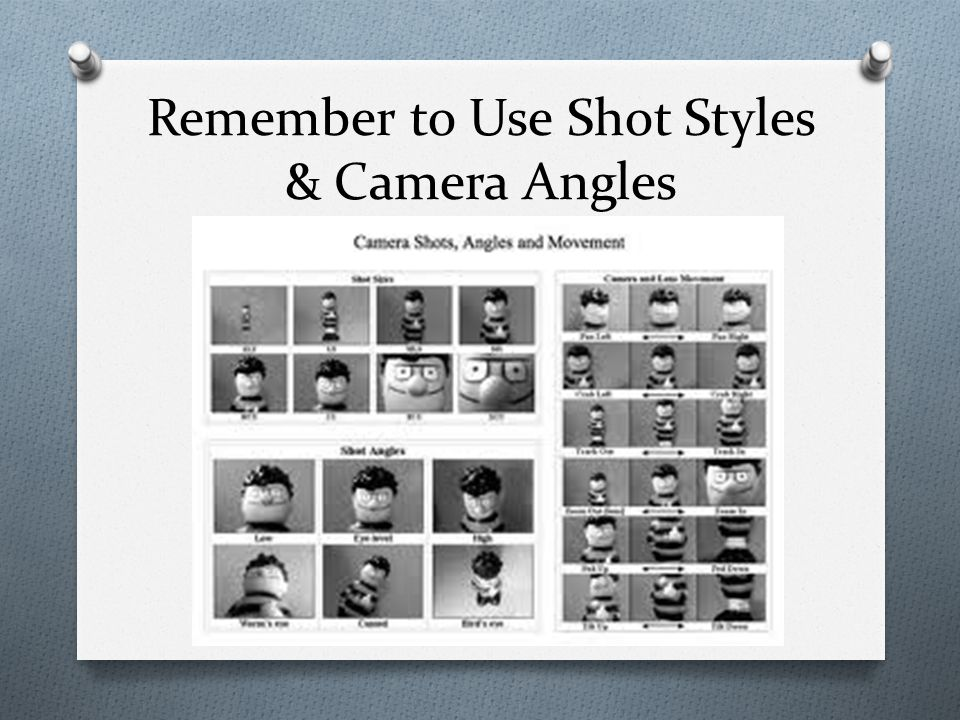 Remember to Use Shot Styles & Camera Angles