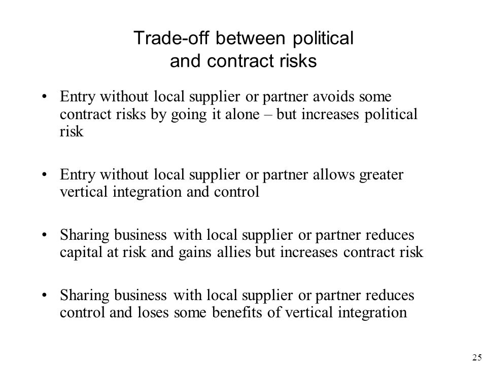 Trade-off between political and contract risks