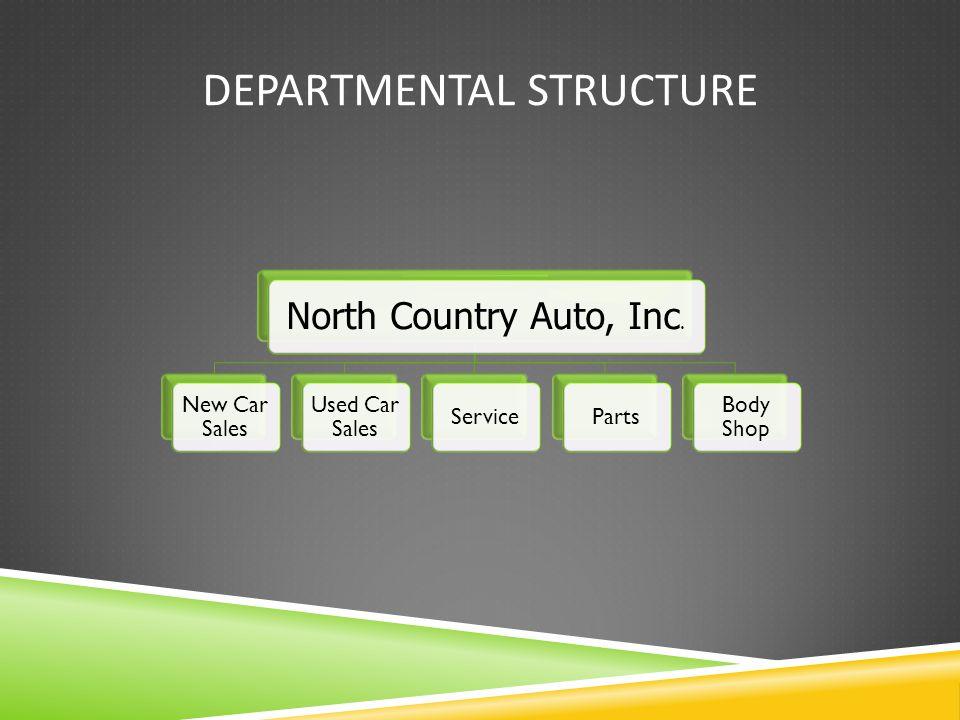 North Country Auto >> Group Iv Galing Priyatna Gradithasari Helmi Indra Ppt