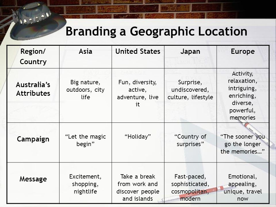 Branding a Geographic Location
