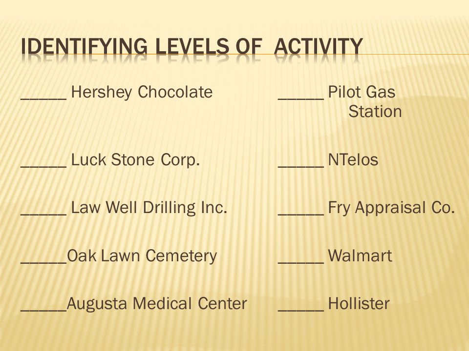Identifying Levels of Activity