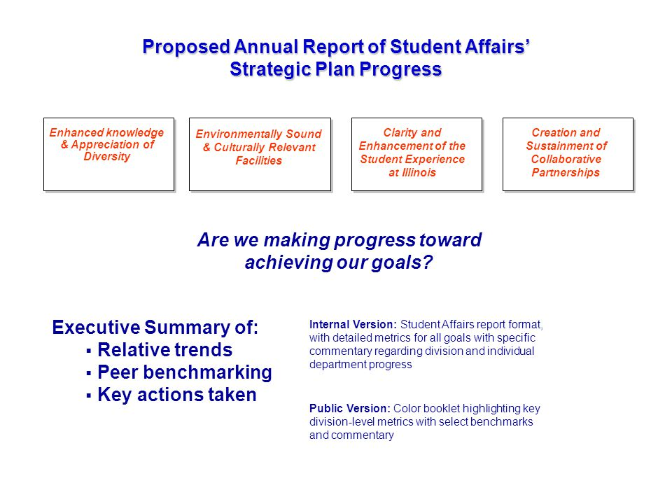 Proposed Annual Report of Student Affairs' Strategic Plan Progress